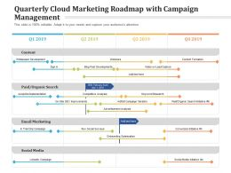 Quarterly Cloud Marketing Roadmap With Campaign Management