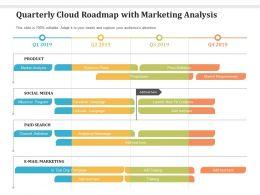 Quarterly Cloud Roadmap With Marketing Analysis