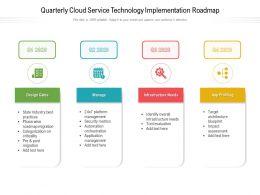 Quarterly Cloud Service Technology Implementation Roadmap
