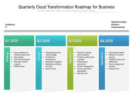Quarterly Cloud Transformation Roadmap For Business