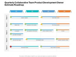 Quarterly Collaborative Team Product Development Owner Estimate Roadmap