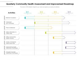 Quarterly Community Health Assessment And Improvement Roadmap