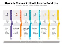 Quarterly Community Health Program Roadmap