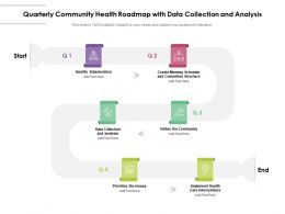 Quarterly Community Health Roadmap With Data Collection And Analysis