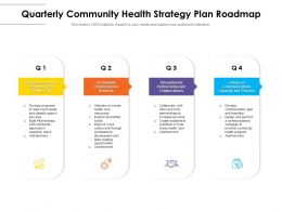 Quarterly Community Health Strategy Plan Roadmap
