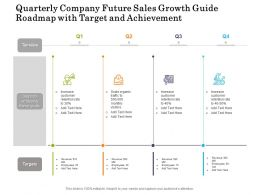 Quarterly Company Future Sales Growth Guide Roadmap With Target And Achievement
