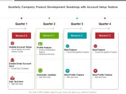 Quarterly Company Product Development Roadmap With Account Setup Feature