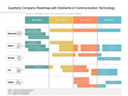 Quarterly Company Roadmap With Elements Of Communication Technology