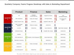 Quarterly Company Teams Progress Roadmap With Sales And Marketing Department