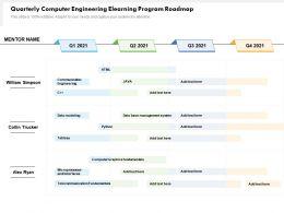 Quarterly Computer Engineering Elearning Program Roadmap