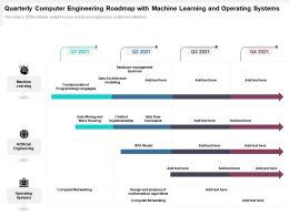 Quarterly Computer Engineering Roadmap With Machine Learning And Operating Systems