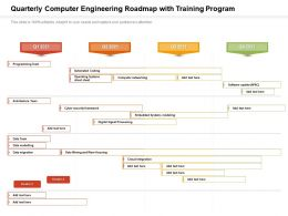 Quarterly Computer Engineering Roadmap With Training Program