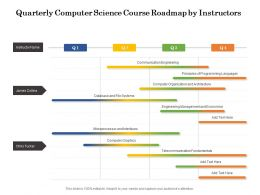 Quarterly Computer Science Course Roadmap By Instructors
