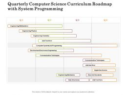 Quarterly Computer Science Curriculum Roadmap With System Programming