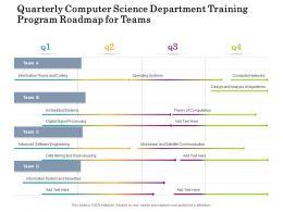 Quarterly Computer Science Department Training Program Roadmap For Teams