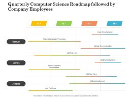 Quarterly Computer Science Roadmap Followed By Company Employees