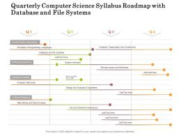 Quarterly Computer Science Syllabus Roadmap With Database And File Systems
