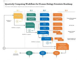 Quarterly Computing Workflows For Human Biology Scientists Roadmap