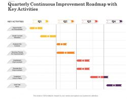 Quarterly Continuous Improvement Roadmap With Key Activities