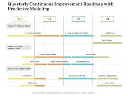Quarterly Continuous Improvement Roadmap With Predictive Modeling
