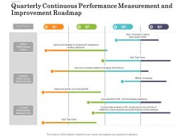 Quarterly Continuous Performance Measurement And Improvement Roadmap