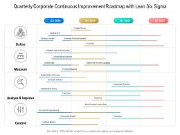 Quarterly Corporate Continuous Improvement Roadmap With Lean Six Sigma
