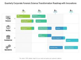 Quarterly Corporate Forensic Science Transformation Roadmap With Innovations