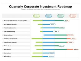 Quarterly Corporate Investment Roadmap
