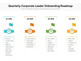 Quarterly Corporate Leader Onboarding Roadmap