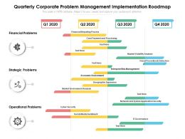 Quarterly Corporate Problem Management Implementation Roadmap