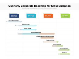 Quarterly Corporate Roadmap For Cloud Adoption