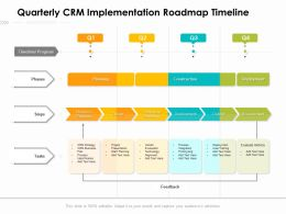 Quarterly CRM Implementation Roadmap Timeline