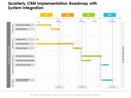 Quarterly CRM Implementation Roadmap With System Integration