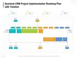 Quarterly CRM Project Implementation Roadmap Plan With Timeline