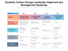Quarterly Culture Change Leadership Alignment And Management Roadmap