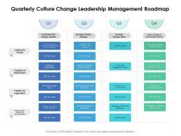 Quarterly Culture Change Leadership Management Roadmap
