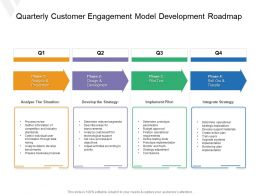 Quarterly Customer Engagement Model Development Roadmap