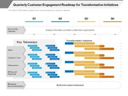 Quarterly Customer Engagement Roadmap For Transformation Initiatives