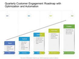 Quarterly Customer Engagement Roadmap With Optimization And Automation