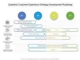 Quarterly Customer Experience Strategy Development Roadmap