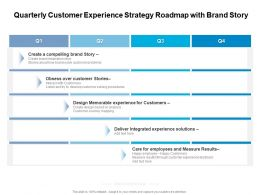 Quarterly Customer Experience Strategy Roadmap With Brand Story