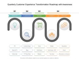 Quarterly Customer Experience Transformation Roadmap With Awareness