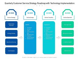 Quarterly Customer Service Strategy Roadmap With Technology Implementation