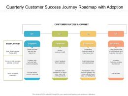 Quarterly Customer Success Journey Roadmap With Adoption