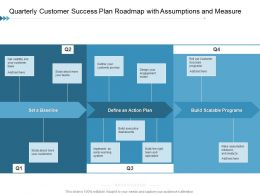 Quarterly Customer Success Plan Roadmap With Assumptions And Measure