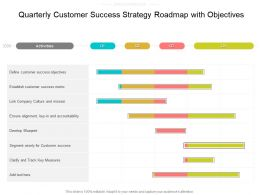 Quarterly Customer Success Strategy Roadmap With Objectives