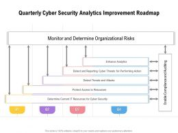 Quarterly Cyber Security Analytics Improvement Roadmap