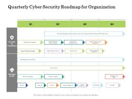 Quarterly Cyber Security Roadmap For Organization
