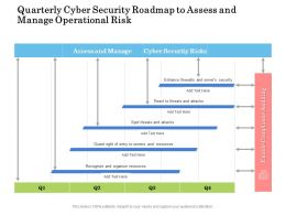 Quarterly Cyber Security Roadmap To Assess And Manage Operational Risk