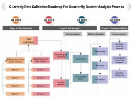Quarterly Data Collection Roadmap For Quarter By Quarter Analysis Process
